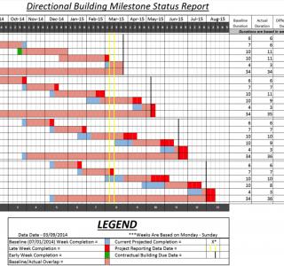 directional building status report 3